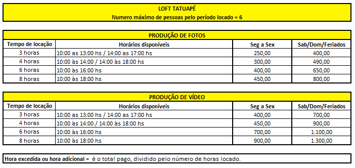 Tabela de Preço de Estúdio Loft Tautapé